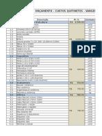 Orçamento - Sandro Baião