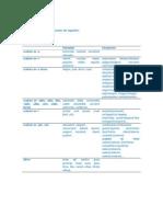 quadre adjectius 2 terminacions.pdf