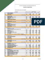 Orçamento Analítico