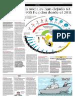El Comercio - 29-05-2015 - Los Conflictos Sociales Han Dejado 63 Muertos y 1935 Heridos Desde El 2011