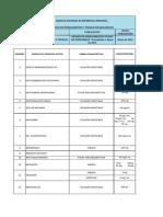 CR_2_LISTADO_DE_MEDICAMENTOS_VITALES_NO_DISPONIBLES_MAYO_2015.pdf