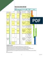 Tabla de Selección de Series Equivalencias Estandar y UPs REV 3 0