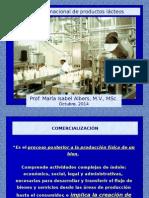 T.12 Mercado Nacional de Productos Lácteos