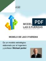 metodologia 5 fuerzas de porter
