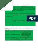EJERCICOS REUELTOS PreparaciOn y Evaluacin de Proyectos Sapag 5edi