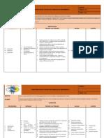 Caracterizacion de Proceso de Planeacion de Mantenimiento