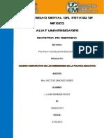 CUADRO COMPARATIVO DE LAS DIMENSIONES DE LA POLITICA EDUCATIVA