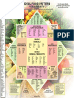 Pirâmide Macrobiótica