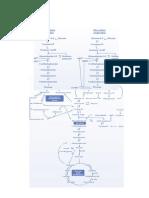 Bioquimica Rutas Metabolicas