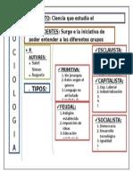 Cuadro - Sociologia