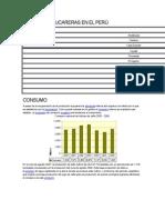 Empresas Azucareras en El Perú