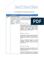 Elabore Un Cuadro Estableciendo Las Definiciones de Planeamiento Estrategico y Planeamiento Prospectivo Estableciendo Las Diferencias y Relaciones Entre Ambos Tipos de Planificacion