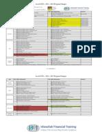 CFA Level I 2014 2015 Program Changes
