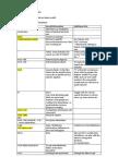 bloomberg functions.pdf