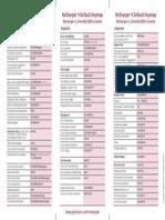 Jinja2 Docs | Parameter (Computer Programming) | Constructor
