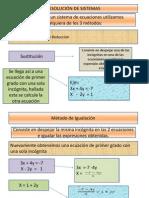 Clase 2 Matemáticas