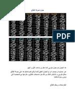 جدول لمعرفة الطالع.docx