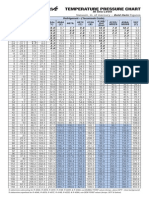 Temperature Pressure Chart.PDF