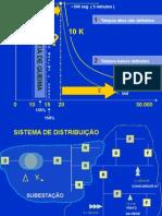 SISTEMA DE DISTRIBUIÇÃO.ppt