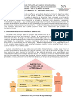 Elementos Del Proceso Didactico