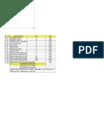A typical PLC details