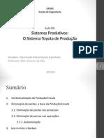 04 Sistemas Produtivos STP