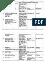 tabla de contenidos de lectoescritura