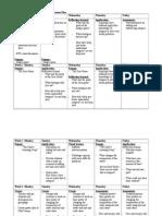 weekly planner- intervention