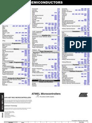 40MIPS 28SOIC 16BIT 128K FLASH MICROCHIP    DSPIC33FJ128GP802-I//SO    DSC