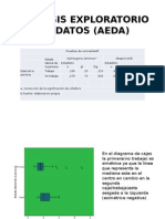 Análisis Exploratorio de Datos (Aeda)