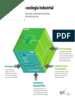 488-Infografico-_Ferramentas_da_Ecologia_Industrial.pdf