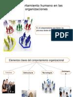 El Comportamiento Humano en Las Organizaciones (1)