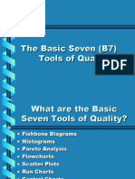 The Basic Seven Tools of Quality