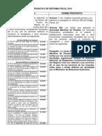 Comparativo de Reforma Fiscal 2010 Norma Actual