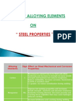Effect of Alloying Elements On metal properties