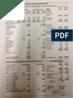 Ισολογισμός Βλαχοπουλα Α.Ε.Β.Ε. 2014