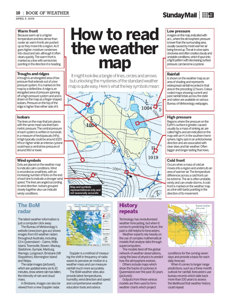 How To Read Weather Mappdf Weather Rain