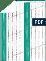 TS_POLYCET_2015_Key.pdf