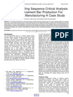 Mini Steel Rolling Sequence Critical Analysis for Reinforcement Bar Production for Sustainable Manufacturing a Case Study