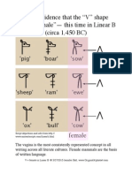 """More evidence that the """"V"""" shape means """"female""""— this time in Linear B (circa 1,450 BC)"""