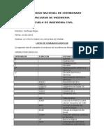 Lista de Comandos Matlab