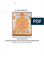 Astrología Médica Ayurvédica II « Espaço Astrológico