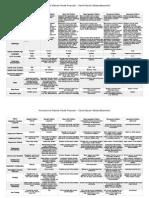 Microservice Maturity Model Proposal Daniel Bryant Danielbryantuk