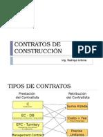 Contratos de Construcción (Sandro Zevallos).pptx