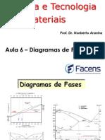 Diagramas+de+Fasea+2015