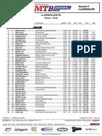 BDS 2015 Round 3 Result Final