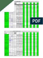 New Resource Implementation Checklist