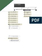 Diagrama WBS