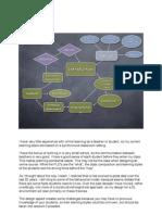 learning design model rm