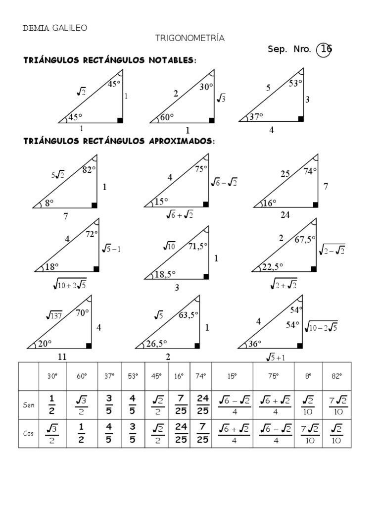 Resultado de imagen para triangulos notables